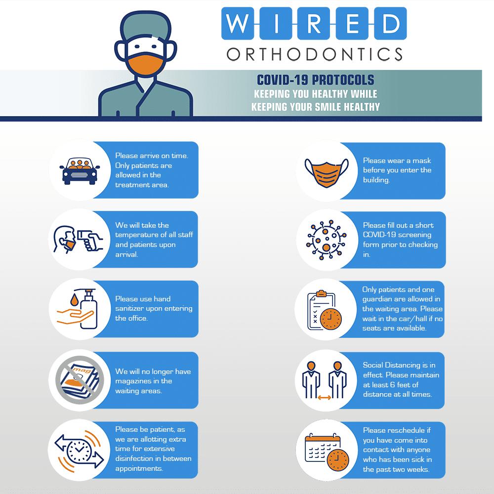 Wired Covid Protocols Social